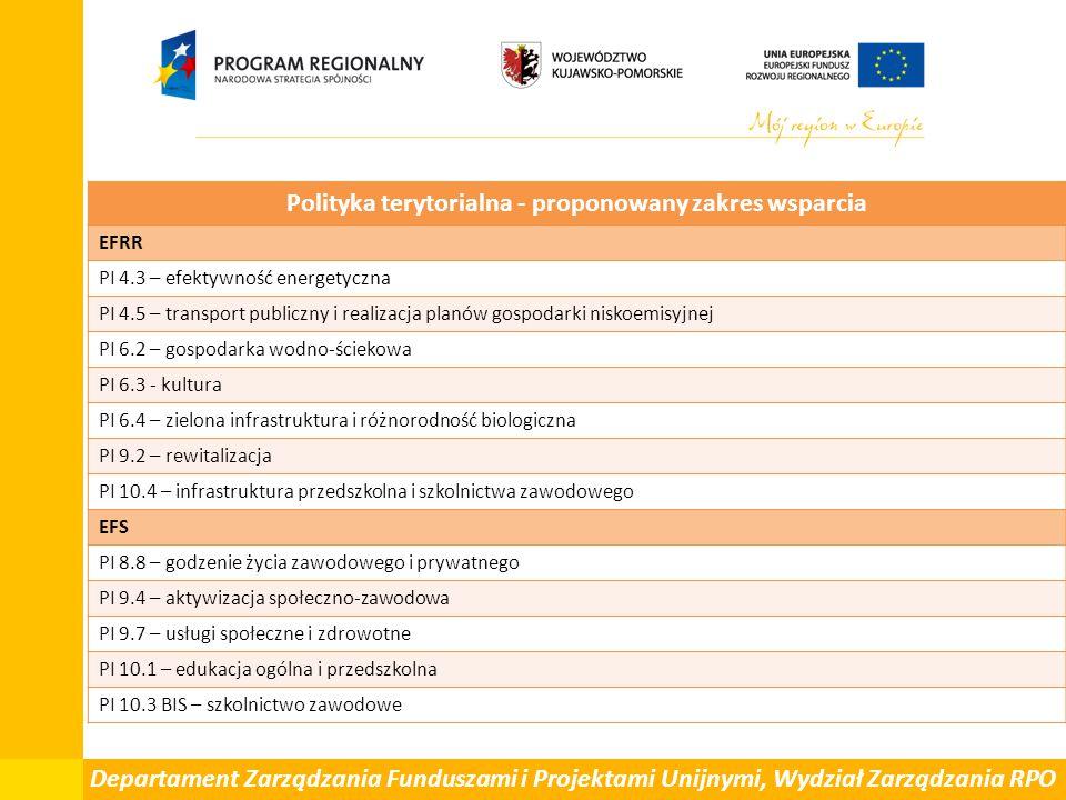 Departament Zarządzania Funduszami i Projektami Unijnymi, Wydział Zarządzania RPO Polityka terytorialna - proponowany zakres wsparcia EFRR PI 4.3 – ef