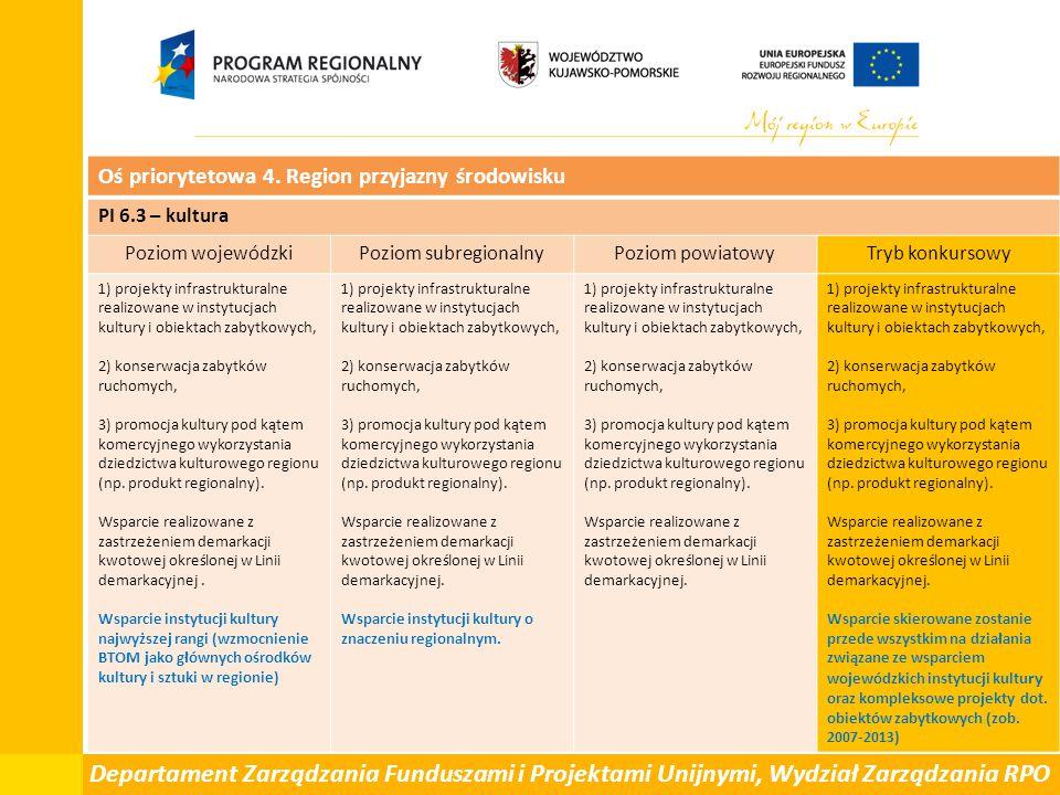 Departament Zarządzania Funduszami i Projektami Unijnymi, Wydział Zarządzania RPO Oś priorytetowa 4. Region przyjazny środowisku PI 6.3 – kultura Pozi