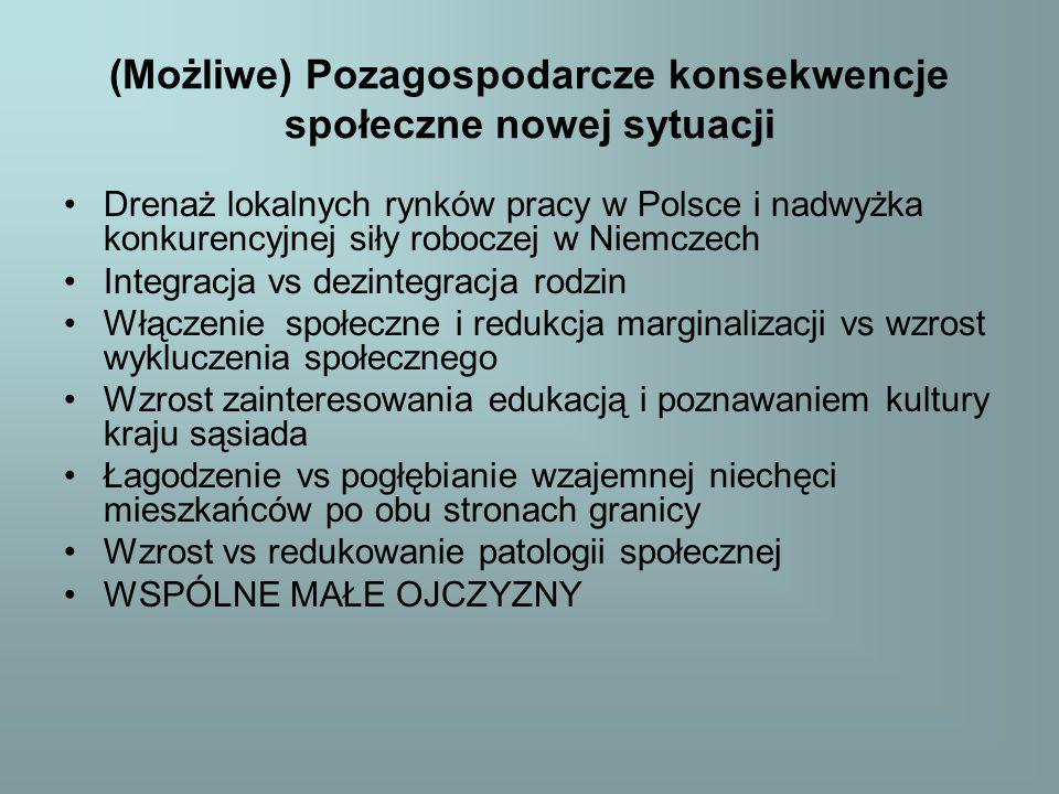 (Możliwe) Pozagospodarcze konsekwencje społeczne nowej sytuacji Drenaż lokalnych rynków pracy w Polsce i nadwyżka konkurencyjnej siły roboczej w Niemczech Integracja vs dezintegracja rodzin Włączenie społeczne i redukcja marginalizacji vs wzrost wykluczenia społecznego Wzrost zainteresowania edukacją i poznawaniem kultury kraju sąsiada Łagodzenie vs pogłębianie wzajemnej niechęci mieszkańców po obu stronach granicy Wzrost vs redukowanie patologii społecznej WSPÓLNE MAŁE OJCZYZNY
