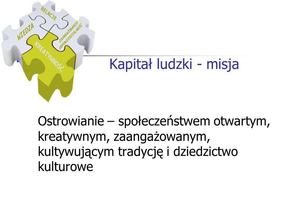 Kapitał ludzki Wyzwania rozwojowe dla polityki publicznej w Ostrowie Wielkopolskim