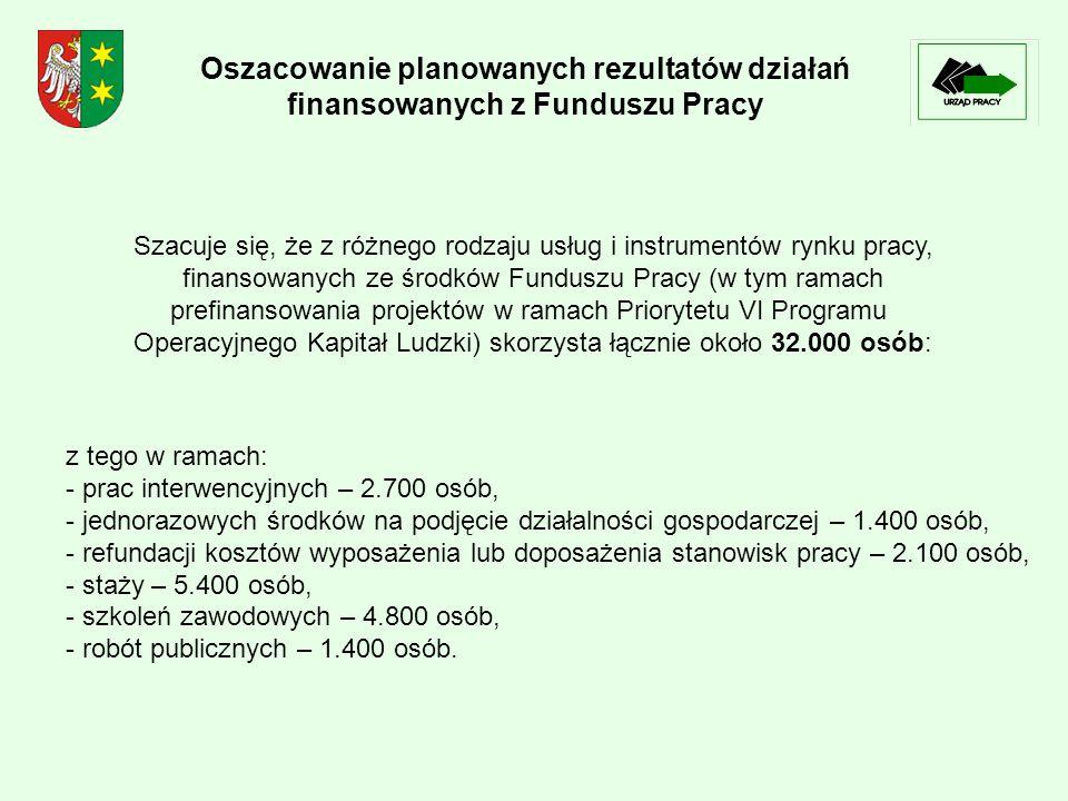 Oszacowanie planowanych rezultatów działań finansowanych z Funduszu Pracy Szacuje się, że z różnego rodzaju usług i instrumentów rynku pracy, finansowanych ze środków Funduszu Pracy (w tym ramach prefinansowania projektów w ramach Priorytetu VI Programu Operacyjnego Kapitał Ludzki) skorzysta łącznie około 32.000 osób: z tego w ramach: - prac interwencyjnych – 2.700 osób, - jednorazowych środków na podjęcie działalności gospodarczej – 1.400 osób, - refundacji kosztów wyposażenia lub doposażenia stanowisk pracy – 2.100 osób, - staży – 5.400 osób, - szkoleń zawodowych – 4.800 osób, - robót publicznych – 1.400 osób.