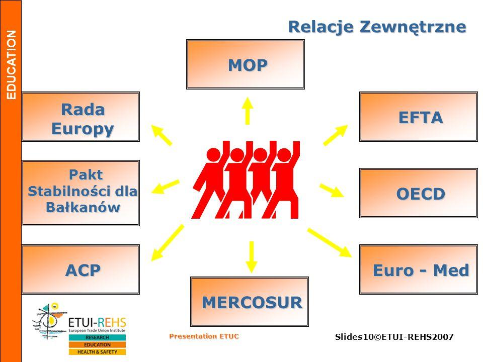 EDUCATION Presentation ETUC Slides10©ETUI-REHS2007 EFTA Rada Europy MOP Pakt Stabilności dla Bałkanów Pakt Stabilności dla Bałkanów ACP Euro - Med OECD MERCOSUR Relacje Zewnętrzne Relacje Zewnętrzne