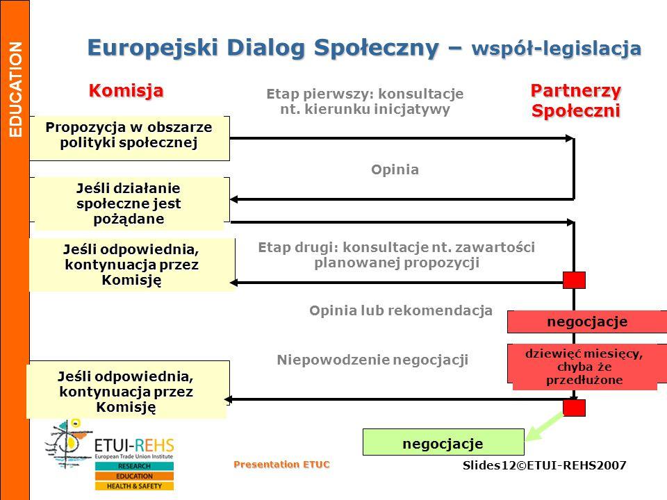 EDUCATION Presentation ETUC Slides12©ETUI-REHS2007 Propozycja w obszarze polityki społecznej Jeśli działanie społeczne jest pożądane Jeśli odpowiednia, kontynuacja przez Komisję Komisja Partnerzy Społeczni Etap pierwszy: konsultacje nt.