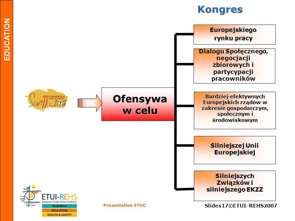 EDUCATION Presentation ETUC Slides17©ETUI-REHS2007 O fensywa w celu Europejskiego rynku pracy Dialogu Społęcznego, negocjacji zbiorowych i partycypacj