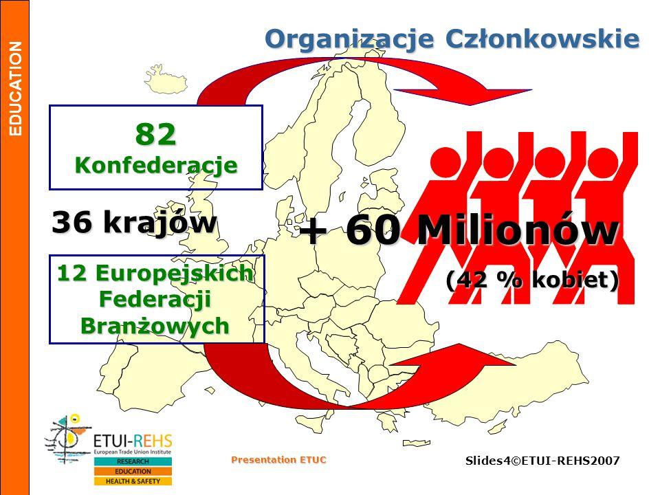 EDUCATION Presentation ETUC Slides4©ETUI-REHS2007 Organizacje Członkowskie 82Konfederacje 12 Europejskich Federacji Branżowych 36 krajów + 60 Milionów