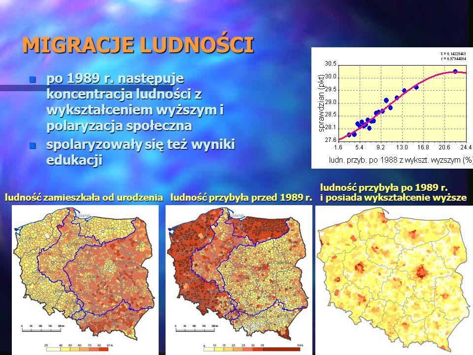 MIGRACJE LUDNOŚCI n po 1989 r.