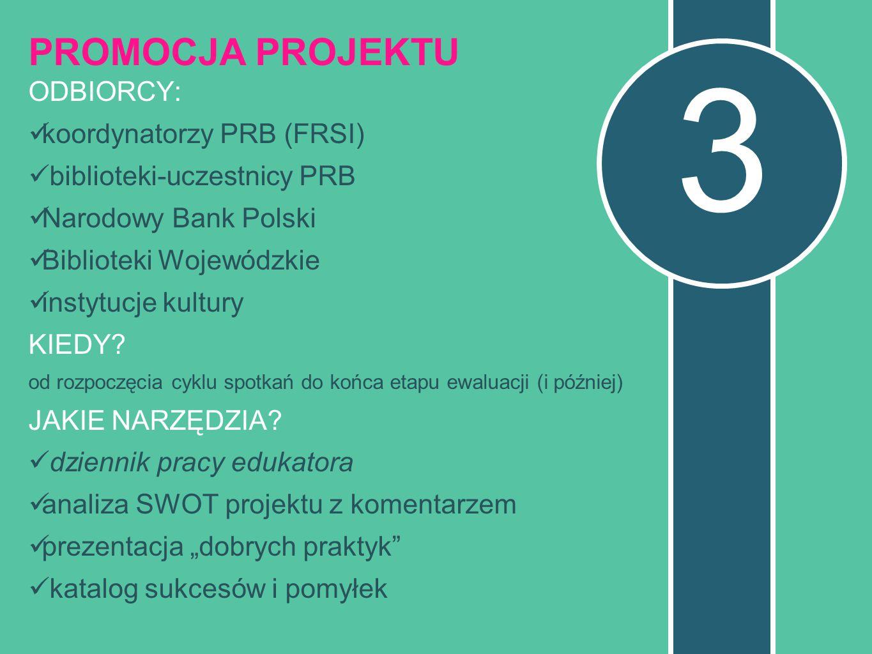 3 PROMOCJA PROJEKTU ODBIORCY: koordynatorzy PRB (FRSI) biblioteki-uczestnicy PRB Narodowy Bank Polski Biblioteki Wojewódzkie instytucje kultury KIEDY.