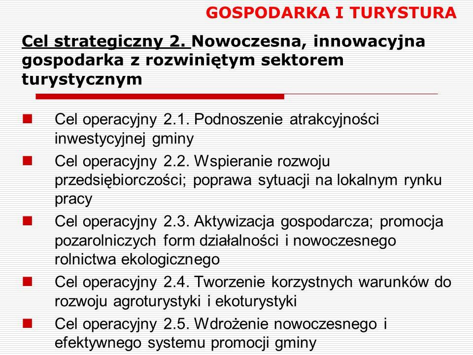 Cel operacyjny 2.1. Podnoszenie atrakcyjności inwestycyjnej gminy Cel operacyjny 2.2. Wspieranie rozwoju przedsiębiorczości; poprawa sytuacji na lokal