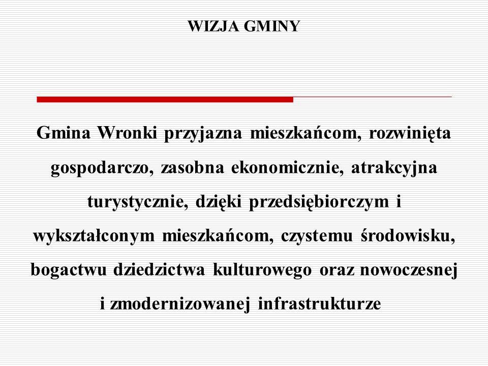 MISJA GMINY Dążenie do poprawy warunków życia w gminie Wronki poprzez wdrażanie idei zrównoważonego rozwoju, wykorzystanie położenia i potencjału przyrodniczo – kulturowego, modernizację infrastruktury, integrację mieszkańców oraz efektywne wykorzystanie środków z Unii Europejskiej