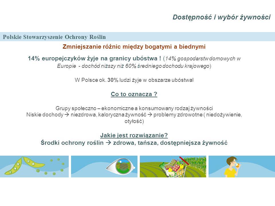Polskie Stowarzyszenie Ochrony Roślin Zmniejszanie różnic między bogatymi a biednymi 14% europejczyków żyje na granicy ubóstwa ! ( 14% gospodarstw dom