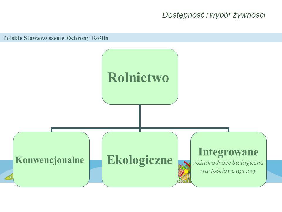 Polskie Stowarzyszenie Ochrony Roślin Dostępność i wybór żywności Rolnictwo KonwencjonalneEkologiczne Integrowane różnorodność biologiczna wartościowe