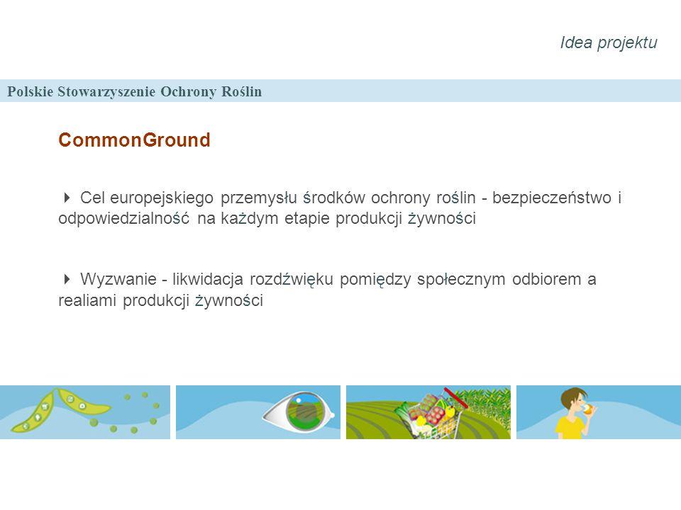 Polskie Stowarzyszenie Ochrony Roślin Idea projektu CommonGround  Cel europejskiego przemysłu środków ochrony roślin - bezpieczeństwo i odpowiedzialn