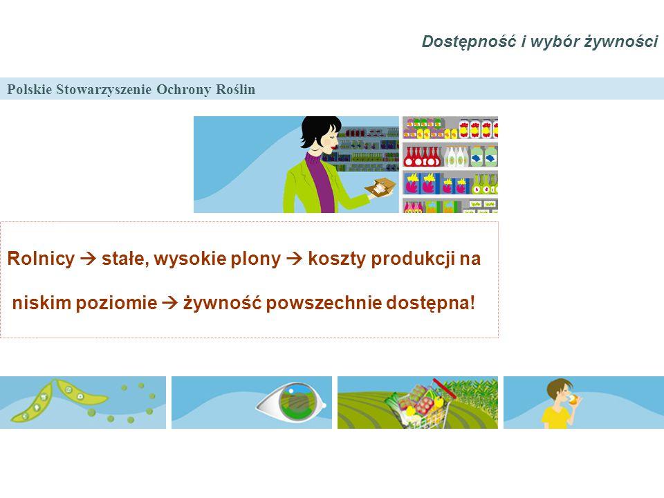 Polskie Stowarzyszenie Ochrony Roślin Dostępność i wybór żywności Rolnicy  stałe, wysokie plony  koszty produkcji na niskim poziomie  żywność powsz