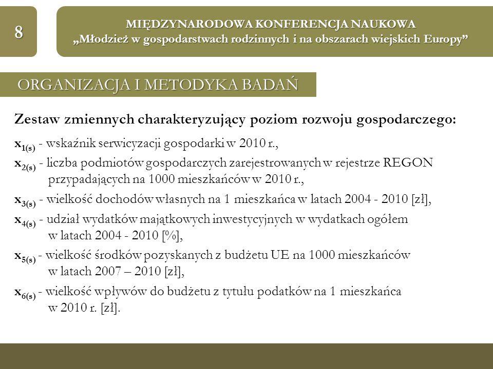 """8 MIĘDZYNARODOWA KONFERENCJA NAUKOWA """"Młodzież w gospodarstwach rodzinnych i na obszarach wiejskich Europy ORGANIZACJA I METODYKA BADAŃ Zestaw zmiennych charakteryzujący poziom rozwoju gospodarczego: x 1(s) - wskaźnik serwicyzacji gospodarki w 2010 r., x 2(s) - liczba podmiotów gospodarczych zarejestrowanych w rejestrze REGON przypadających na 1000 mieszkańców w 2010 r., x 3(s) - wielkość dochodów własnych na 1 mieszkańca w latach 2004 - 2010 [zł], x 4(s) - udział wydatków majątkowych inwestycyjnych w wydatkach ogółem w latach 2004 - 2010 [%], x 5(s) - wielkość środków pozyskanych z budżetu UE na 1000 mieszkańców w latach 2007 – 2010 [zł], x 6(s) - wielkość wpływów do budżetu z tytułu podatków na 1 mieszkańca w 2010 r."""