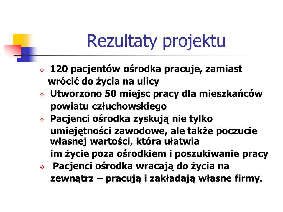 Rezultaty projektu  120 pacjentów ośrodka pracuje, zamiast wrócić do życia na ulicy  Utworzono 50 miejsc pracy dla mieszkańców powiatu człuchowskieg