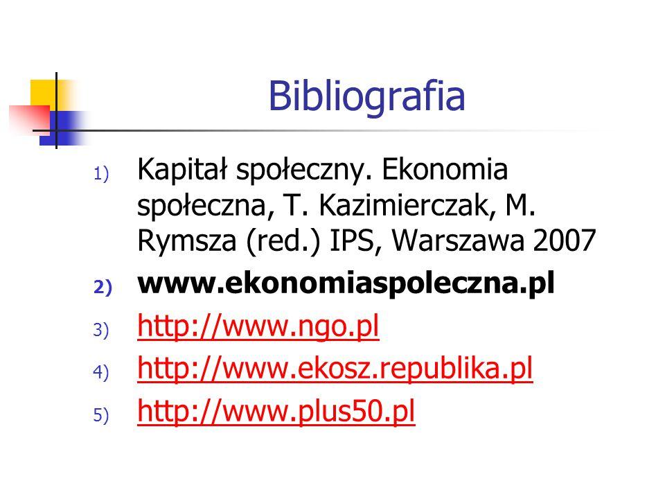 Bibliografia 1) Kapitał społeczny. Ekonomia społeczna, T. Kazimierczak, M. Rymsza (red.) IPS, Warszawa 2007 2) www.ekonomiaspoleczna.pl 3) http://www.