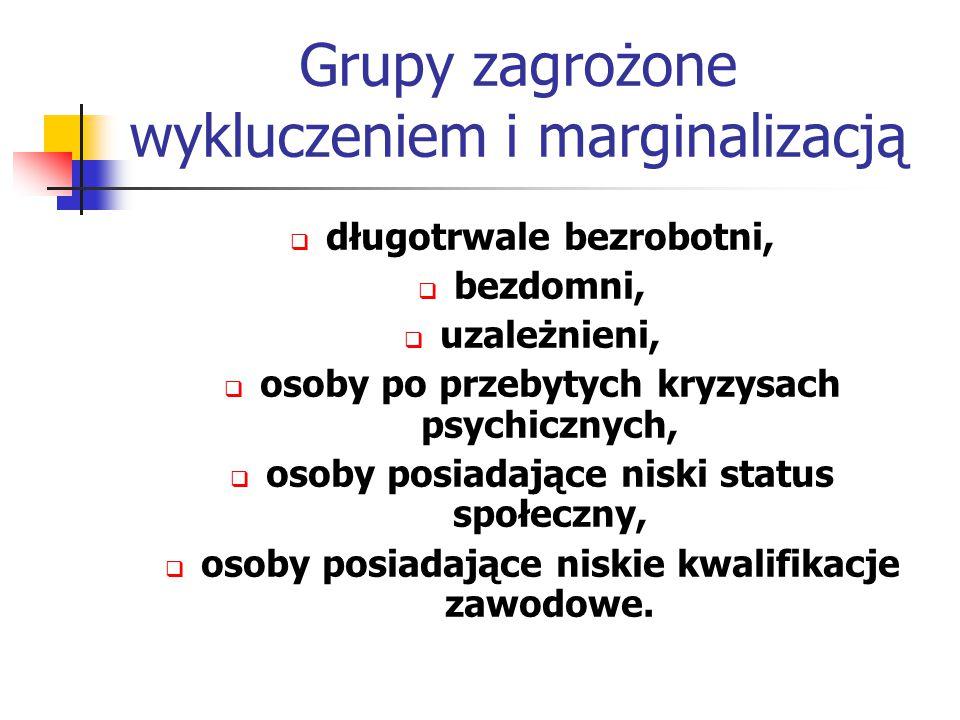 """Stowarzyszenie """"Solidarni Plus Rok założenia- 1989 r."""