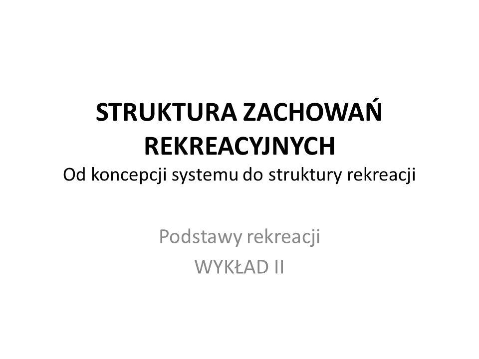 STRUKTURA ZACHOWAŃ REKREACYJNYCH Od koncepcji systemu do struktury rekreacji Podstawy rekreacji WYKŁAD II