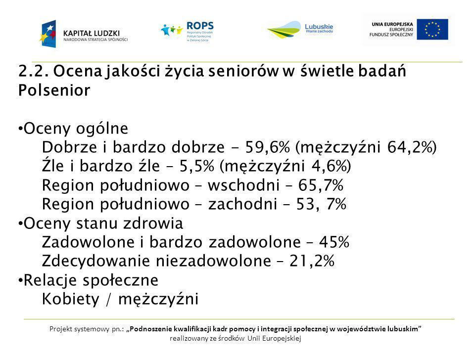"""Projekt systemowy pn.: """"Podnoszenie kwalifikacji kadr pomocy i integracji społecznej w województwie lubuskim realizowany ze środków Unii Europejskiej 2.2."""