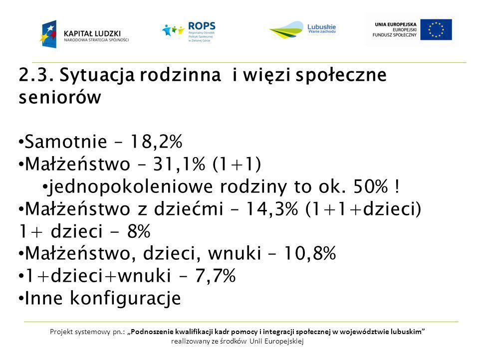 """Projekt systemowy pn.: """"Podnoszenie kwalifikacji kadr pomocy i integracji społecznej w województwie lubuskim realizowany ze środków Unii Europejskiej 2.3."""