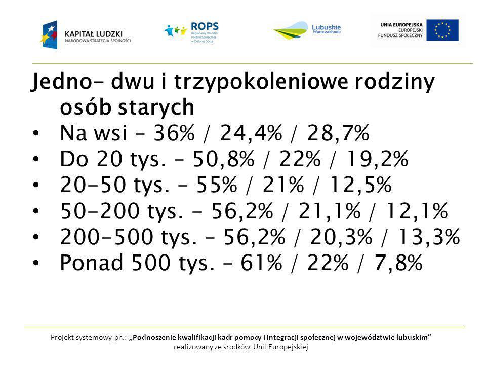 """Projekt systemowy pn.: """"Podnoszenie kwalifikacji kadr pomocy i integracji społecznej w województwie lubuskim realizowany ze środków Unii Europejskiej Jedno- dwu i trzypokoleniowe rodziny osób starych Na wsi – 36% / 24,4% / 28,7% Do 20 tys."""