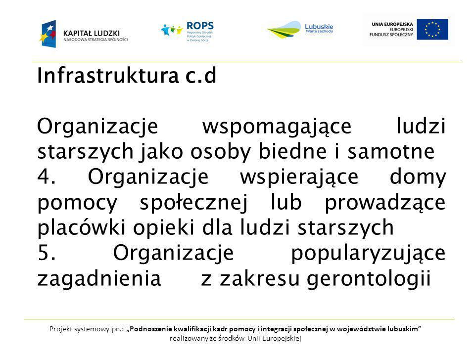 """Projekt systemowy pn.: """"Podnoszenie kwalifikacji kadr pomocy i integracji społecznej w województwie lubuskim realizowany ze środków Unii Europejskiej Infrastruktura c.d Organizacje wspomagające ludzi starszych jako osoby biedne i samotne 4."""