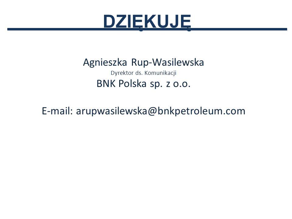 DZIĘKUJĘ Agnieszka Rup-Wasilewska Dyrektor ds. Komunikacji BNK Polska sp. z o.o. E-mail: arupwasilewska@bnkpetroleum.com