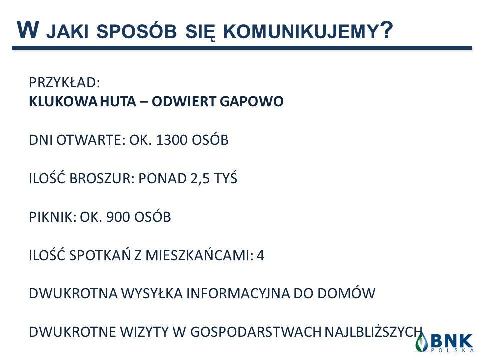 DZIĘKUJĘ Agnieszka Rup-Wasilewska Dyrektor ds.Komunikacji BNK Polska sp.