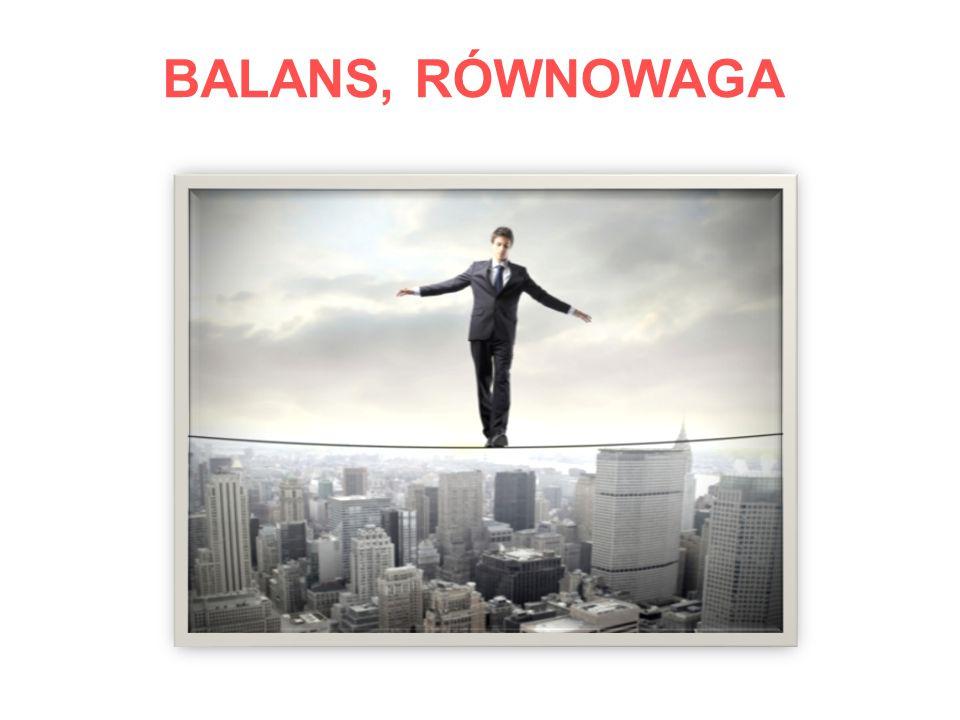 BALANS, RÓWNOWAGA