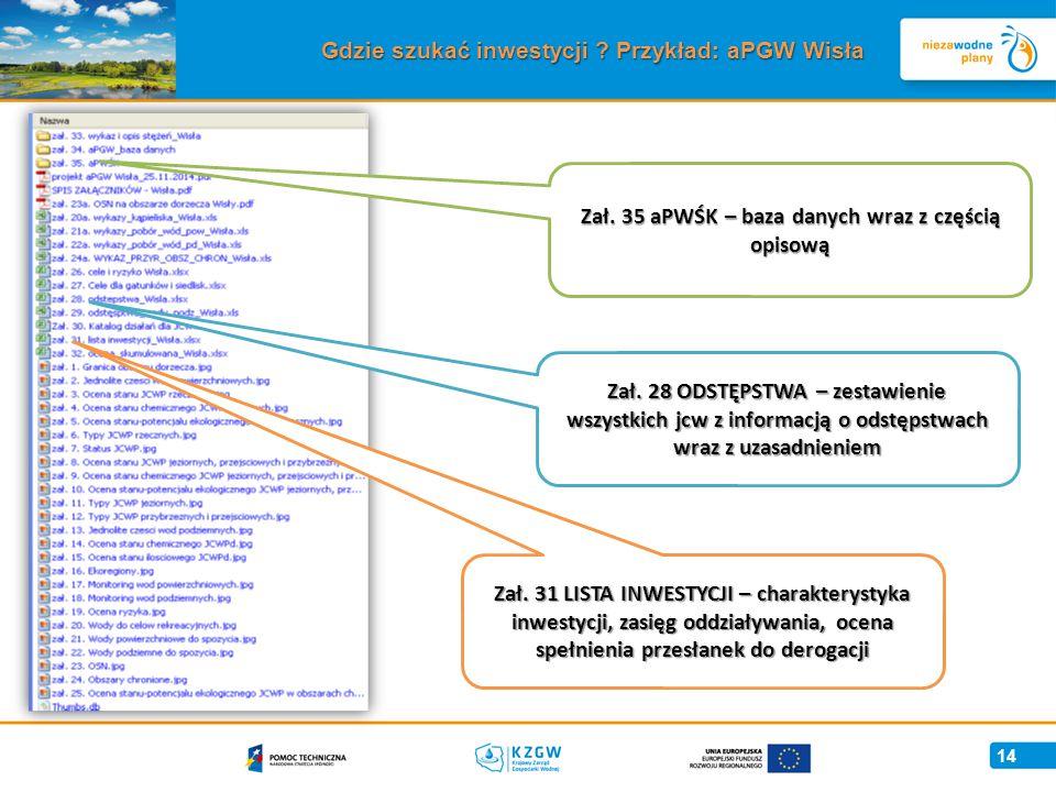 14 Gdzie szukać inwestycji .Przykład: aPGW Wisła Zał.