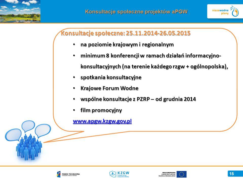 15 Konsultacje społeczne projektów aPGW Konsultacje społeczne: 25.11.2014-26.05.2015 na poziomie krajowym i regionalnym na poziomie krajowym i regionalnym minimum 8 konferencji w ramach działań informacyjno- konsultacyjnych (na terenie każdego rzgw + ogólnopolska), minimum 8 konferencji w ramach działań informacyjno- konsultacyjnych (na terenie każdego rzgw + ogólnopolska), spotkania konsultacyjne spotkania konsultacyjne Krajowe Forum Wodne Krajowe Forum Wodne wspólne konsultacje z PZRP – od grudnia 2014 wspólne konsultacje z PZRP – od grudnia 2014 film promocyjny film promocyjny www.apgw.kzgw.gov.pl