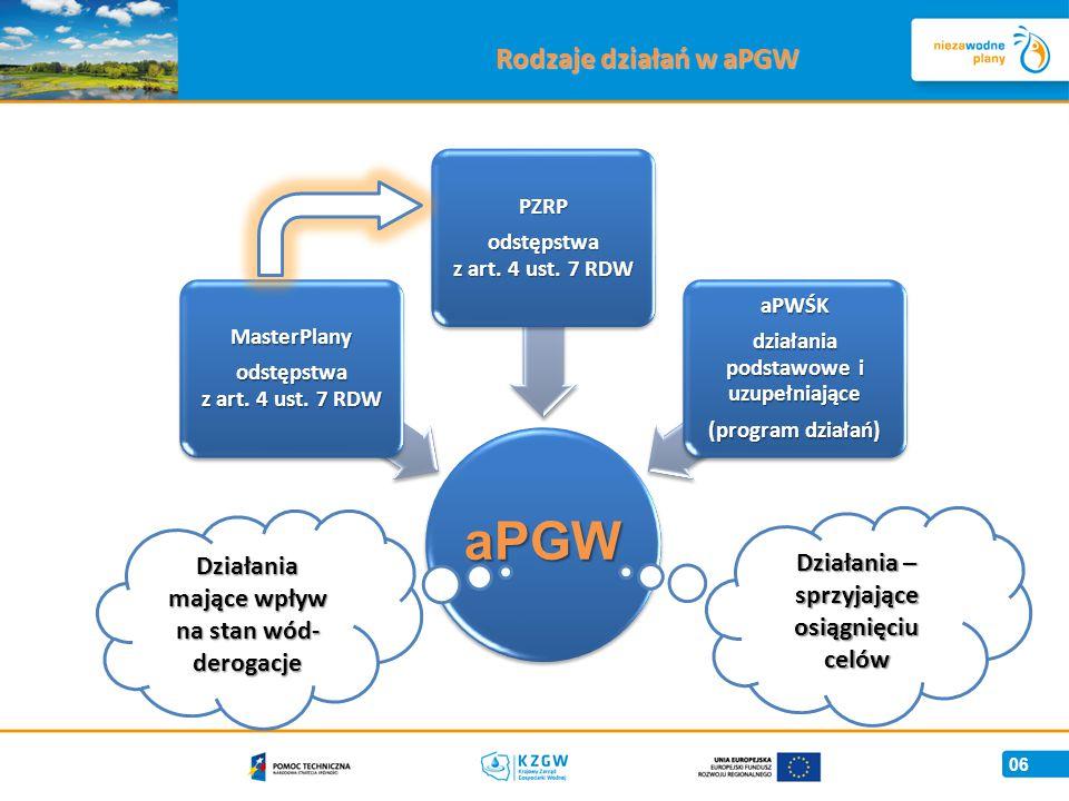 Strona | 06 aPGW MasterPlany odstępstwa z art.4 ust.