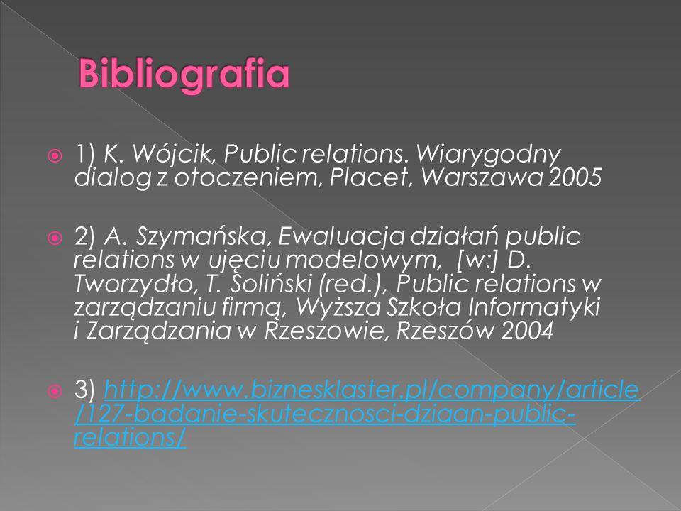  1) K. Wójcik, Public relations. Wiarygodny dialog z otoczeniem, Placet, Warszawa 2005  2) A. Szymańska, Ewaluacja działań public relations w ujęciu