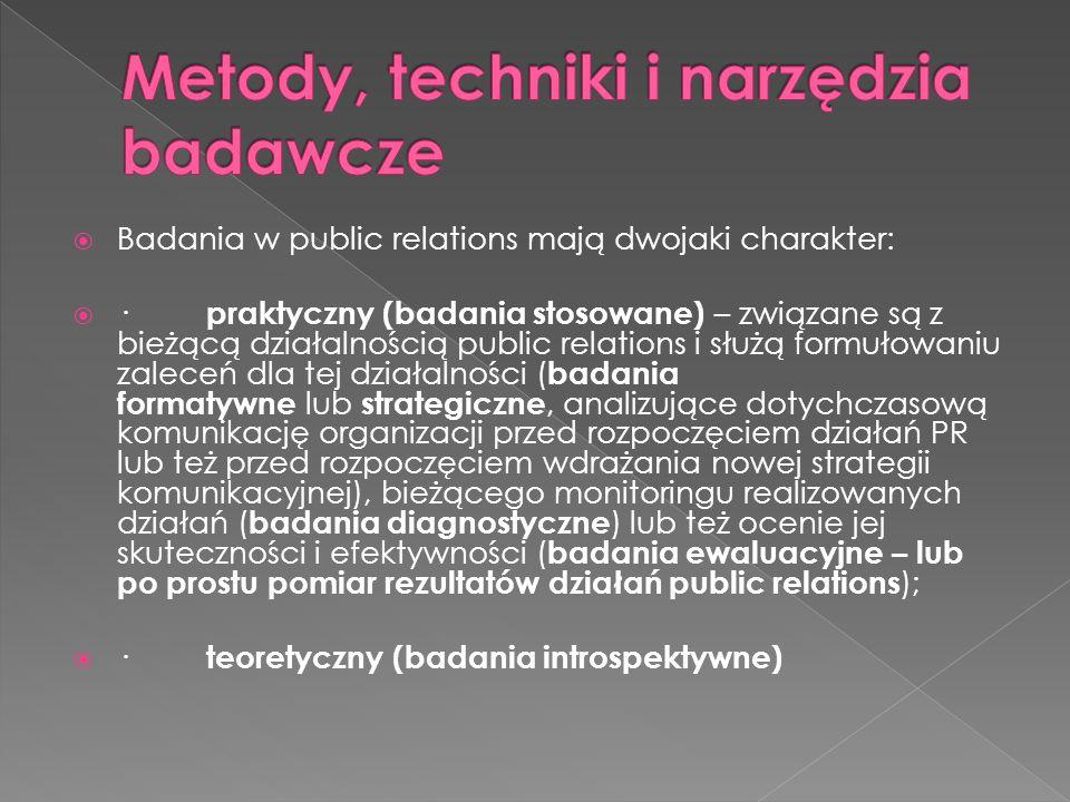 1) K.Wójcik, Public relations. Wiarygodny dialog z otoczeniem, Placet, Warszawa 2005  2) A.