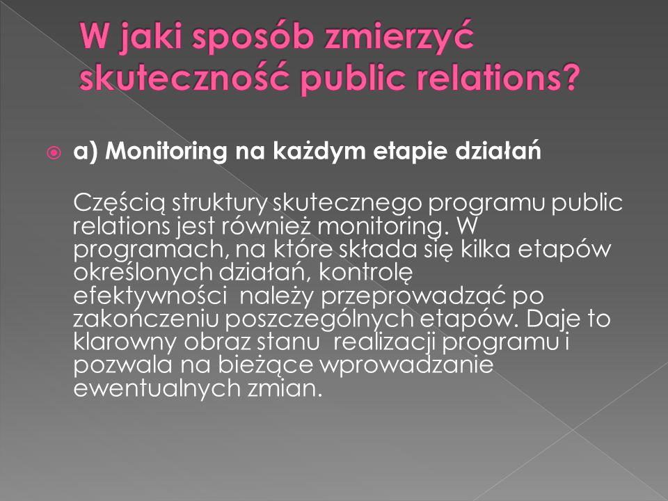  a) Monitoring na każdym etapie działań Częścią struktury skutecznego programu public relations jest również monitoring. W programach, na które skład
