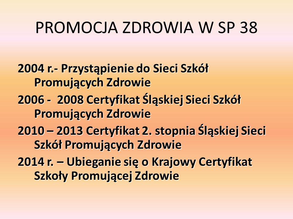 PROMOCJA ZDROWIA W SP 38 2004 r.- Przystąpienie do Sieci Szkół Promujących Zdrowie 2006 - 2008 Certyfikat Śląskiej Sieci Szkół Promujących Zdrowie 2010 – 2013 Certyfikat 2.