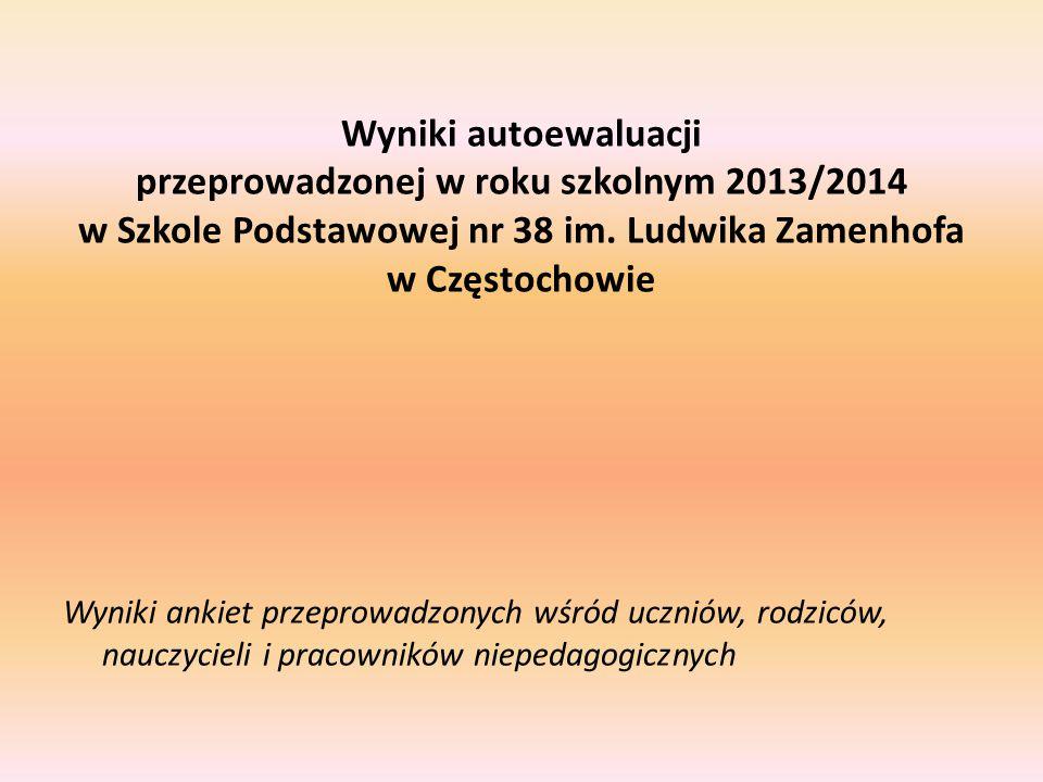 Wyniki autoewaluacji przeprowadzonej w roku szkolnym 2013/2014 w Szkole Podstawowej nr 38 im.