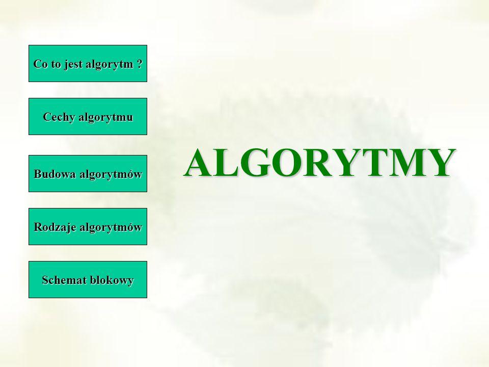 ALGORYTMY Co to jest algorytm ? Co to jest algorytm ? Cechy algorytmu Cechy algorytmu Budowa algorytmów Budowa algorytmów Rodzaje algorytmów Rodzaje a
