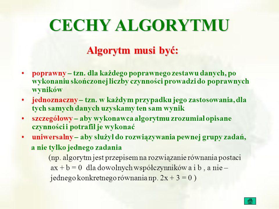 CECHY ALGORYTMU poprawny – tzn. dla każdego poprawnego zestawu danych, po wykonaniu skończonej liczby czynności prowadzi do poprawnych wyników jednozn