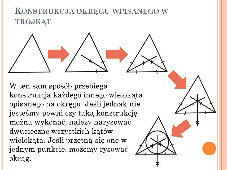 K ONSTRUKCJA OKRĘGU WPISANEGO W TRÓJKĄT W ten sam sposób przebiega konstrukcja każdego innego wielokąta opisanego na okręgu.