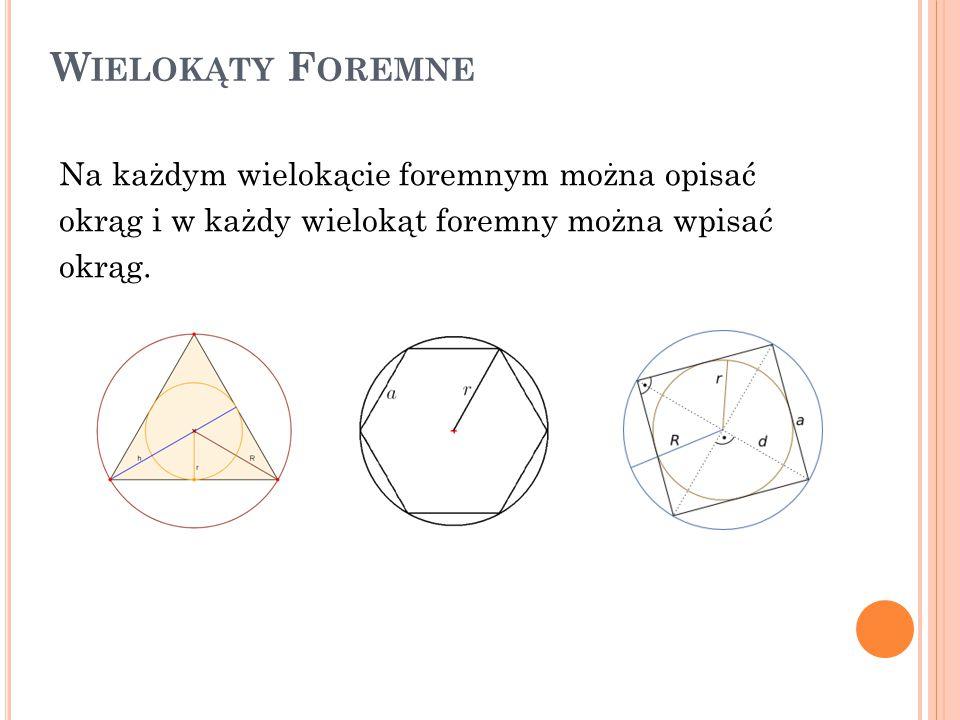 W IELOKĄTY F OREMNE Na każdym wielokącie foremnym można opisać okrąg i w każdy wielokąt foremny można wpisać okrąg.