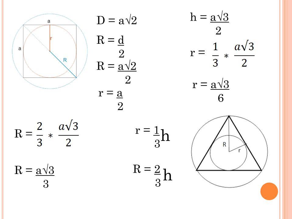 r = a 2 R = a√2 2 r = 1 3 h R = 2 3 h D = a√2 h = a√3 2 R = d 2 r = a√3 6 r = R = R = a√3 3