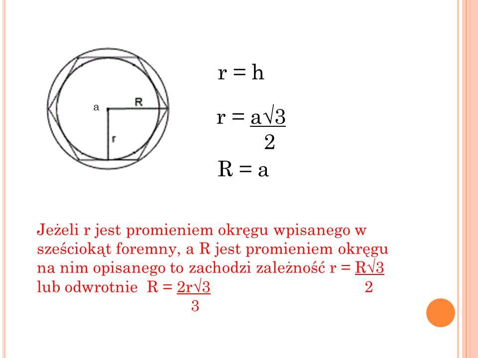 a r = a√3 2 R = a Jeżeli r jest promieniem okręgu wpisanego w sześciokąt foremny, a R jest promieniem okręgu na nim opisanego to zachodzi zależność r = R √ 3 lub odwrotnie R = 2r√3 2 3 r = h