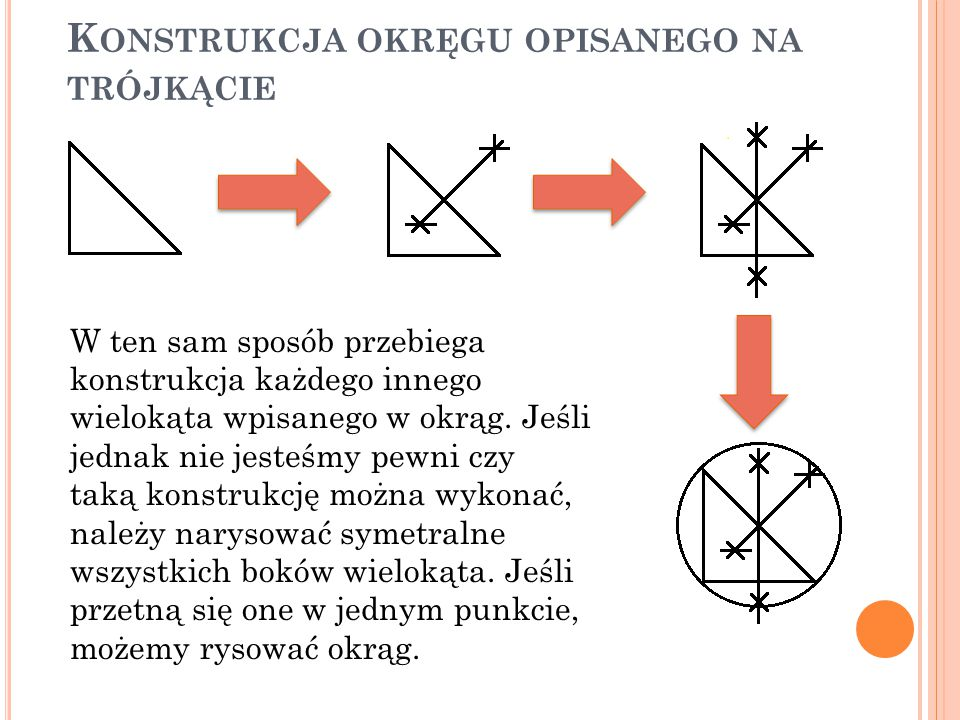 K ONSTRUKCJA OKRĘGU OPISANEGO NA TRÓJKĄCIE W ten sam sposób przebiega konstrukcja każdego innego wielokąta wpisanego w okrąg.