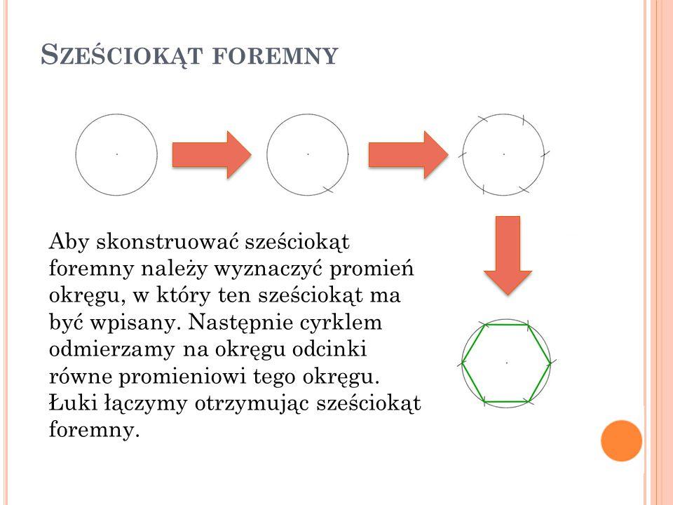 Które z tych okręgów są wpisane, a które opisane na wielokącie.
