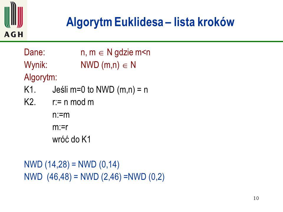 10 Algorytm Euklidesa – lista kroków Dane:n, m  N gdzie m<n Wynik: NWD (m,n)  N Algorytm: K1.Jeśli m=0 to NWD (m,n) = n K2.r:= n mod m n:=m m:=r wró