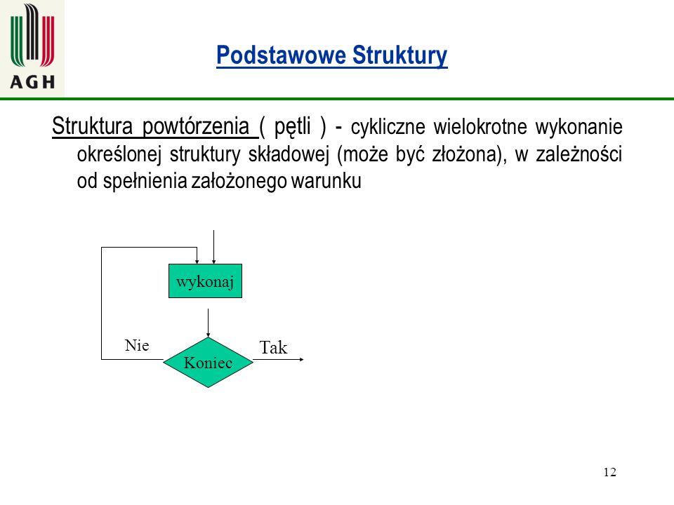 12 Podstawowe Struktury Struktura powtórzenia ( pętli ) - cykliczne wielokrotne wykonanie określonej struktury składowej (może być złożona), w zależno