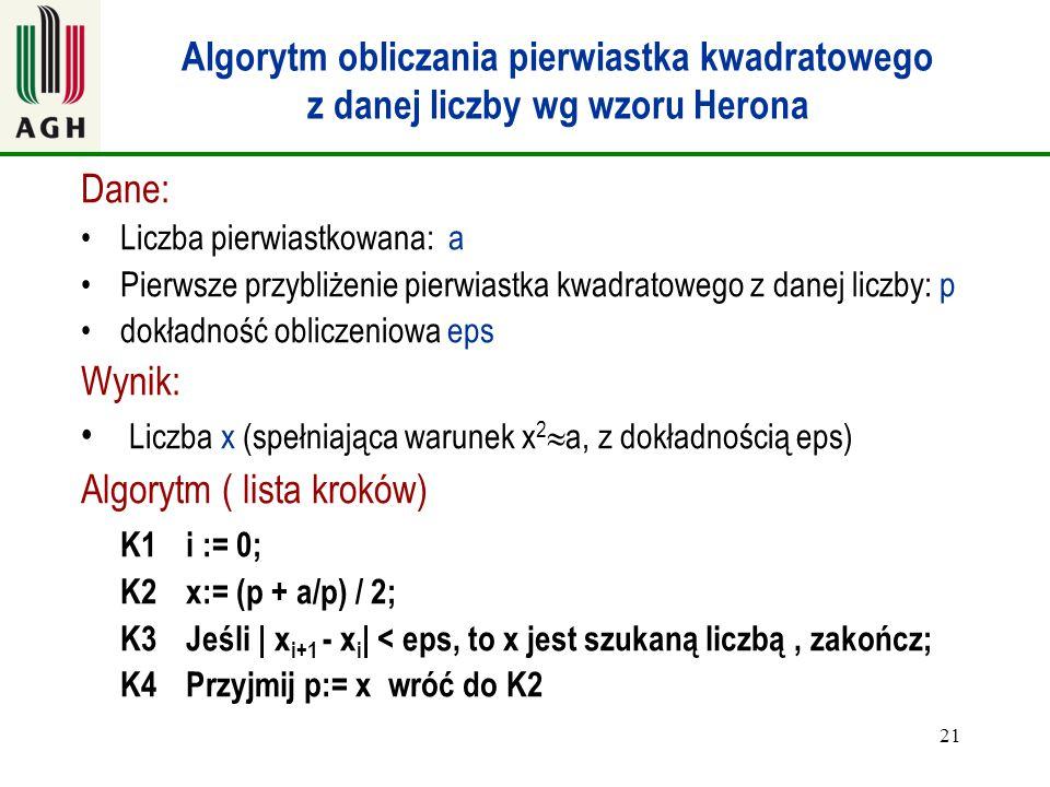 21 Algorytm obliczania pierwiastka kwadratowego z danej liczby wg wzoru Herona Dane: Liczba pierwiastkowana: a Pierwsze przybliżenie pierwiastka kwadr