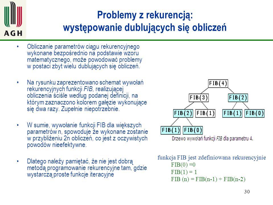 30 Problemy z rekurencją: występowanie dublujących się obliczeń Obliczanie parametrów ciągu rekurencyjnego wykonane bezpośrednio na podstawie wzoru ma