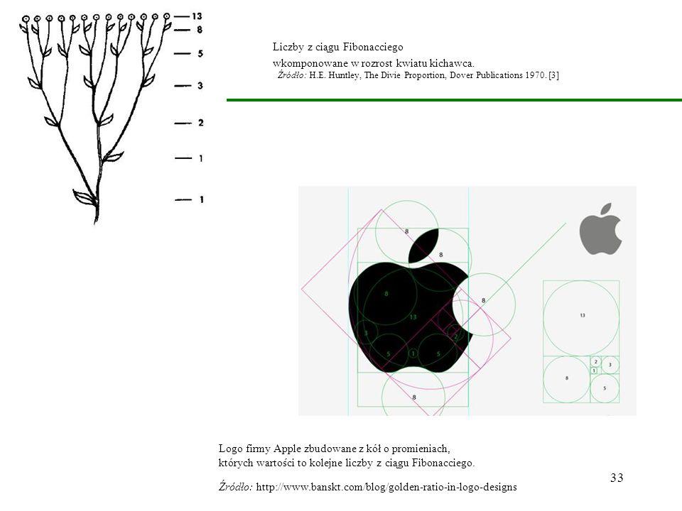 33 Liczby z ciągu Fibonacciego wkomponowane w rozrost kwiatu kichawca. Źródło: H.E. Huntley, The Divie Proportion, Dover Publications 1970. [3] Logo f